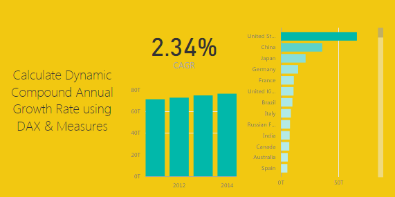 Measures Dynamic Cagr Calculation In Dax Power Bi Tips