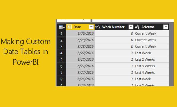 Custom Date Tables