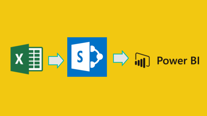 Loading Excel Files from Sharepoint - Power BI Tips and Tricks