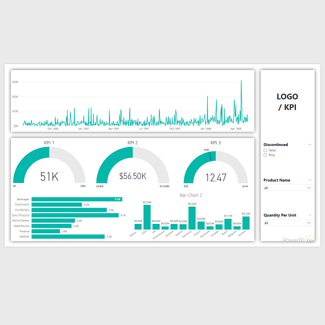 Layouts - Power BI Tips and Tricks
