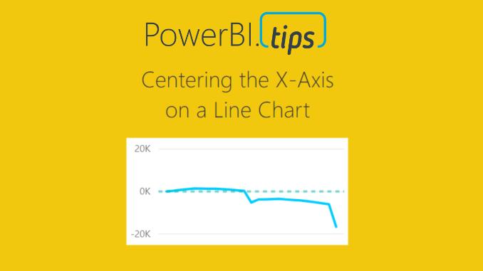 Center X-Axis